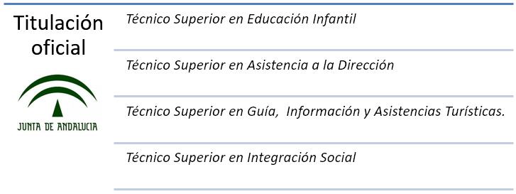 Ciclos Formativos De Grado Superior Academia Teba
